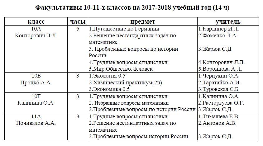 ФАКУЛЬТАТИВЫ 10-11 кл в  2017-2018